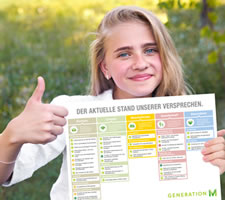 Migros environmental promises kept. image: generation-m.migros.ch